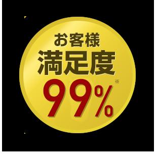 お客様満足度97%
